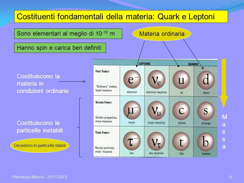 Planetario Milano - 20/11/2012 6 Costituenti fondamentali della materia: Quark e Leptoni Hanno spin e carica ben definiti Sono elementari al meglio di