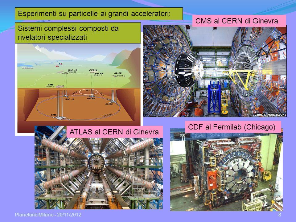 Planetario Milano - 20/11/2012 8 Esperimenti su particelle ai grandi acceleratori: CMS al CERN di Ginevra CDF al Fermilab (Chicago) Sistemi complessi