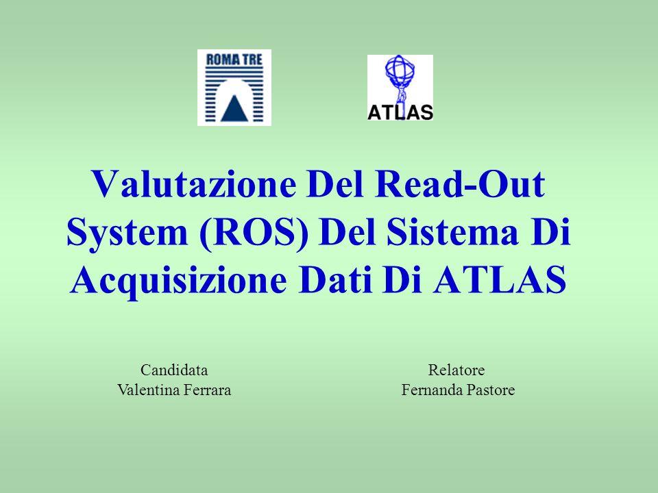Valutazione Del Read-Out System (ROS) Del Sistema Di Acquisizione Dati Di ATLAS Candidata Valentina Ferrara Relatore Fernanda Pastore