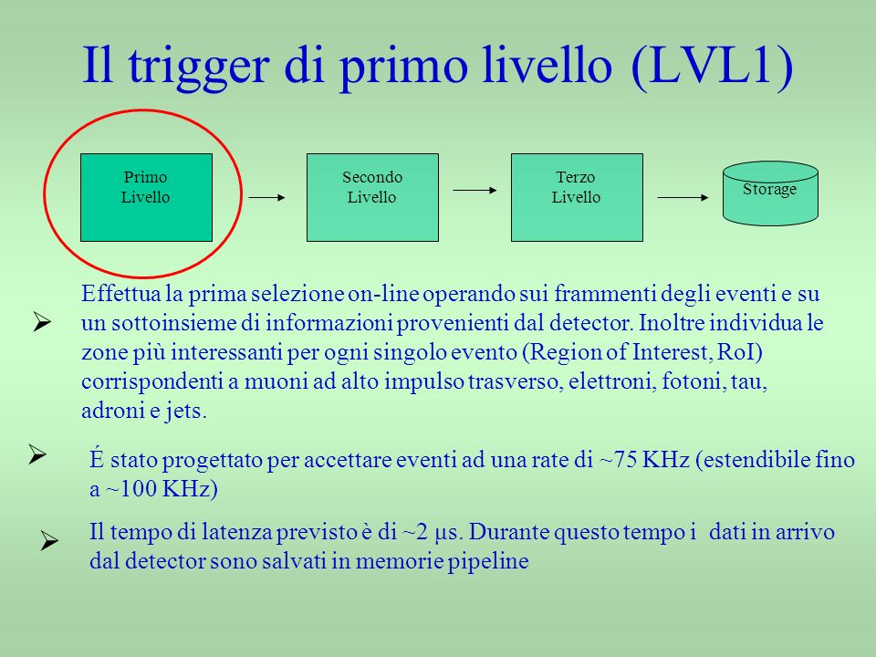 High-Level Trigger Gli eventi selezionati dal trigger di primo livello sono inviati al sistema HTL, che comprende i trigger di secondo e terzo livello Secondo Livello Terzo Livello Primo Livello Storage Il trigger di secondo livello (LVL2) compie la sua selezione in pochi ms (1-10 ms) sui frammenti degli eventi utilizzando algoritmi di precisione limitata.