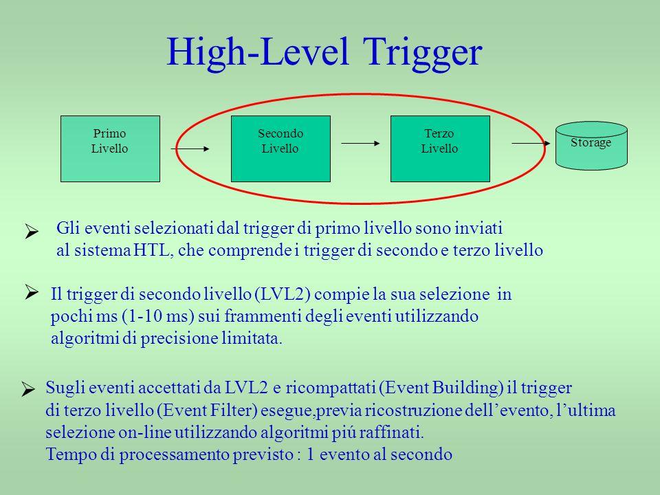 Region of Interest (RoIs) LVL1 invia a LVL2 informazioni su regioni del detector in cui si sono verificati eventi interessanti (ad alto impulso trasverso) Le informazioni sulle RoIs viaggiano su canali dedicati LVL2 preleva dai buffer in entrata (Read-Out Buffers) solo i frammenti relativi alle RoIs degli eventi segnalati da LVL1