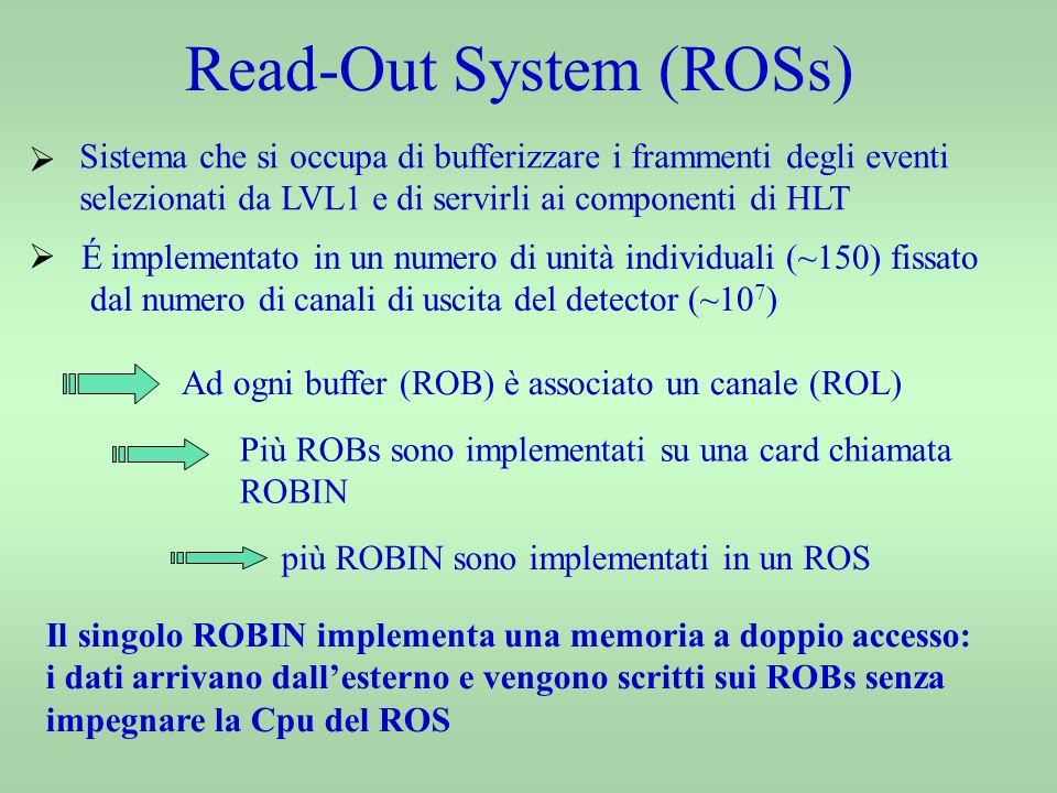 Read-Out System (ROSs) Sistema che si occupa di bufferizzare i frammenti degli eventi selezionati da LVL1 e di servirli ai componenti di HLT É implementato in un numero di unità individuali (~150) fissato dal numero di canali di uscita del detector (~10 7 ) Ad ogni buffer (ROB) è associato un canale (ROL) Più ROBs sono implementati su una card chiamata ROBIN più ROBIN sono implementati in un ROS Il singolo ROBIN implementa una memoria a doppio accesso: i dati arrivano dallesterno e vengono scritti sui ROBs senza impegnare la Cpu del ROS