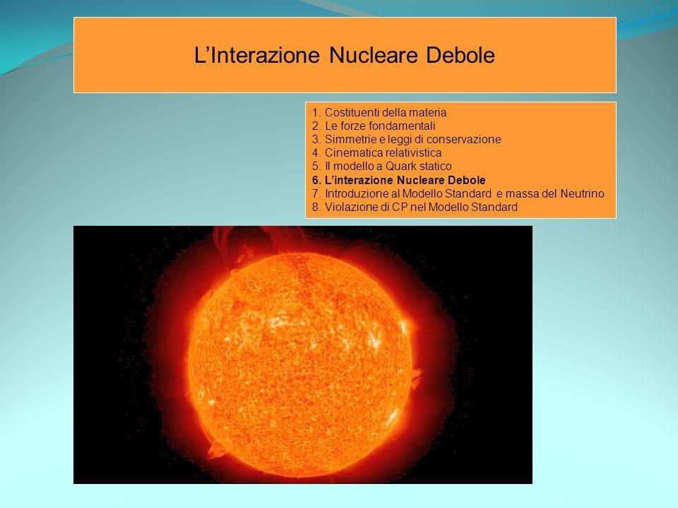 La scoperta del neutrino: il principio dellesperimento Acqua e cadmio (400l) Scintillatore liquido Lantineutrino reagisce con un protone nellacqua e produce un neutrone ed un positrone Il positrone annichila in gamma quasi immediatamente Il neutrone viene rallentato e catturato da un nucleo di cadmio, emettendo molti gamma, a distanza di vari microsecondi I gamma vengono rivelati dallo scintillatore: la firma dellevento sono i due impulsi prodotti dai fototubi che vedono gli scintillatori In un potente reattore gli antineutrini provengono dal decadimento di neclei radioattivi prodotti dallafissione di 235 U e 238 U.