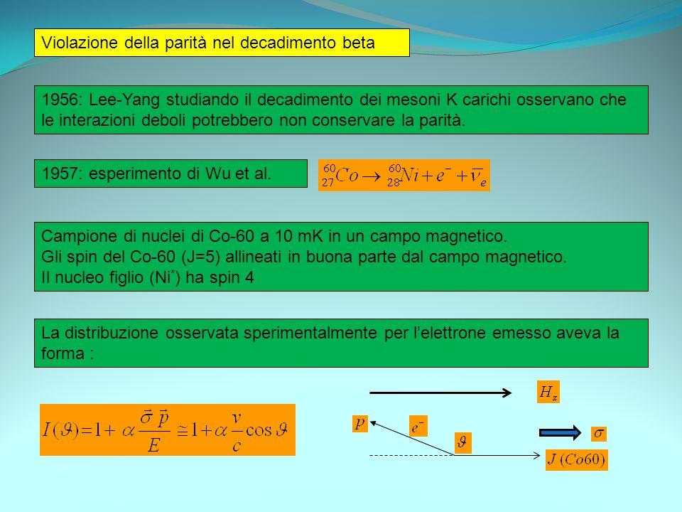 Violazione della parità nel decadimento beta 1956: Lee-Yang studiando il decadimento dei mesoni K carichi osservano che le interazioni deboli potrebbe