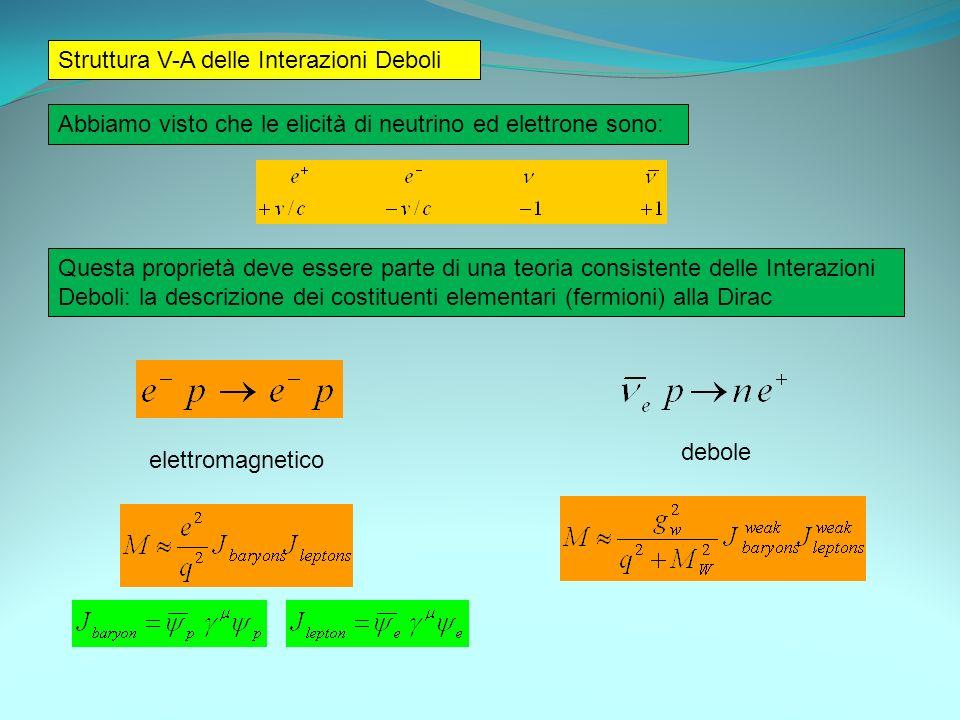 Struttura V-A delle Interazioni Deboli Abbiamo visto che le elicità di neutrino ed elettrone sono: Questa proprietà deve essere parte di una teoria co