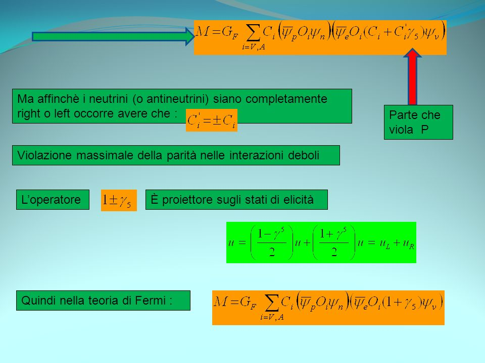 Parte che viola P Ma affinchè i neutrini (o antineutrini) siano completamente right o left occorre avere che : Violazione massimale della parità nelle