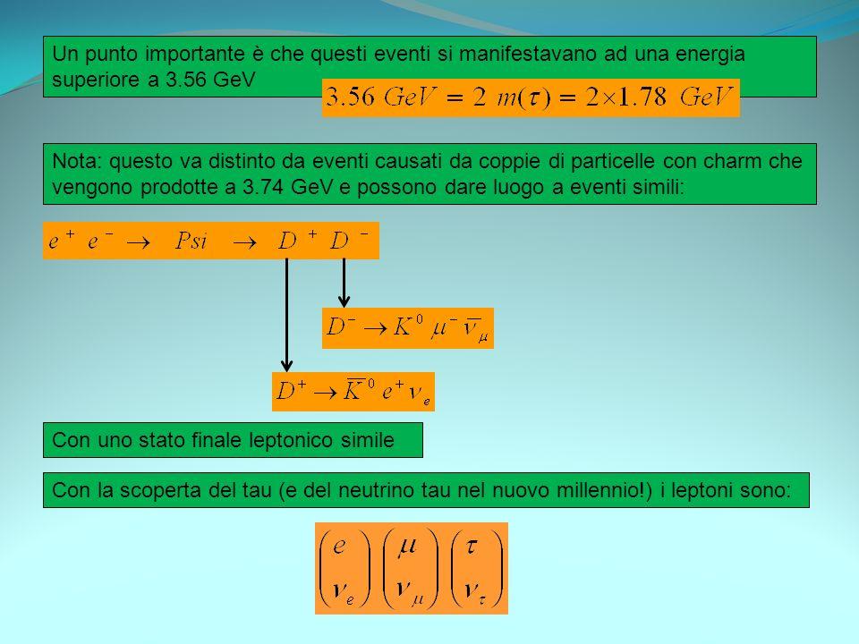 Un punto importante è che questi eventi si manifestavano ad una energia superiore a 3.56 GeV Nota: questo va distinto da eventi causati da coppie di p
