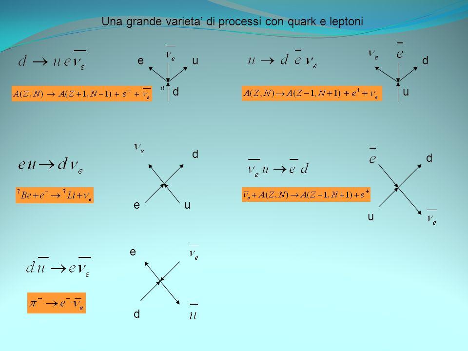 Una grande varieta di processi con quark e leptoni u d eu d d u e d d eu d