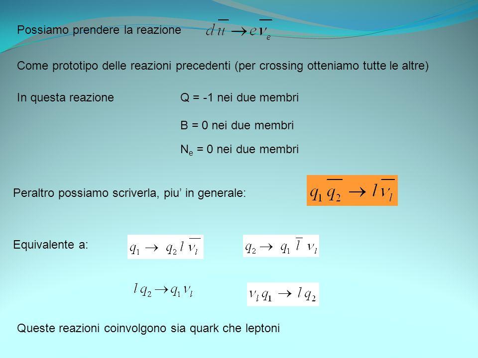 Possiamo prendere la reazione Come prototipo delle reazioni precedenti (per crossing otteniamo tutte le altre) In questa reazione N e = 0 nei due memb
