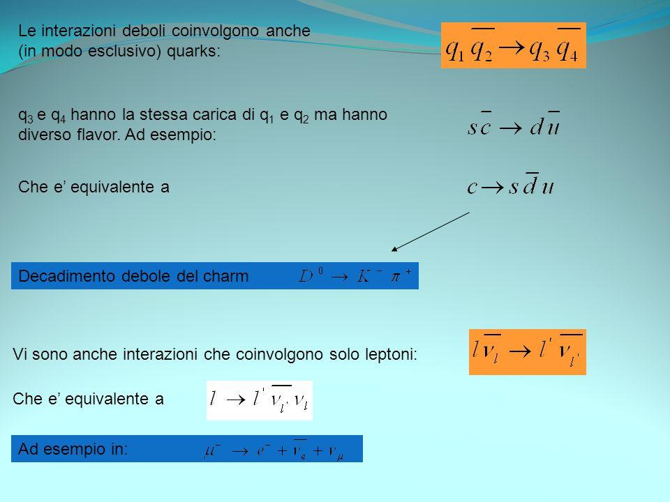 Le interazioni deboli coinvolgono anche (in modo esclusivo) quarks: Vi sono anche interazioni che coinvolgono solo leptoni: q 3 e q 4 hanno la stessa