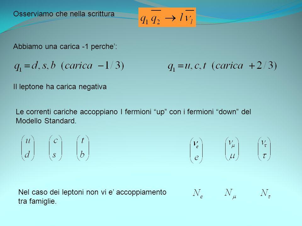 Osserviamo che nella scrittura Abbiamo una carica -1 perche: Il leptone ha carica negativa Le correnti cariche accoppiano I fermioni up con i fermioni