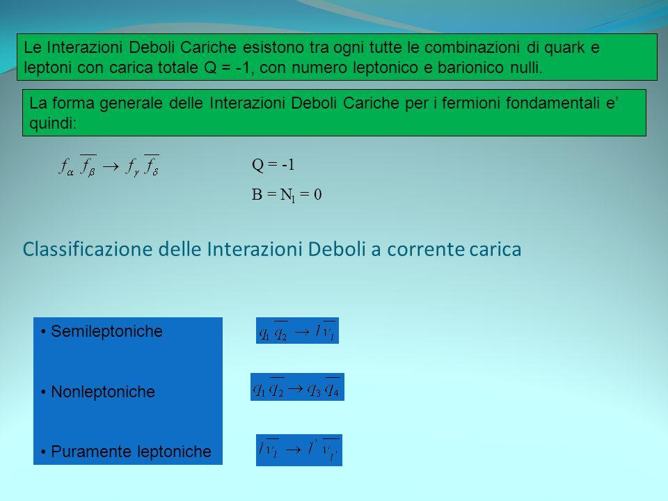 Le Interazioni Deboli Cariche esistono tra ogni tutte le combinazioni di quark e leptoni con carica totale Q = -1, con numero leptonico e barionico nu