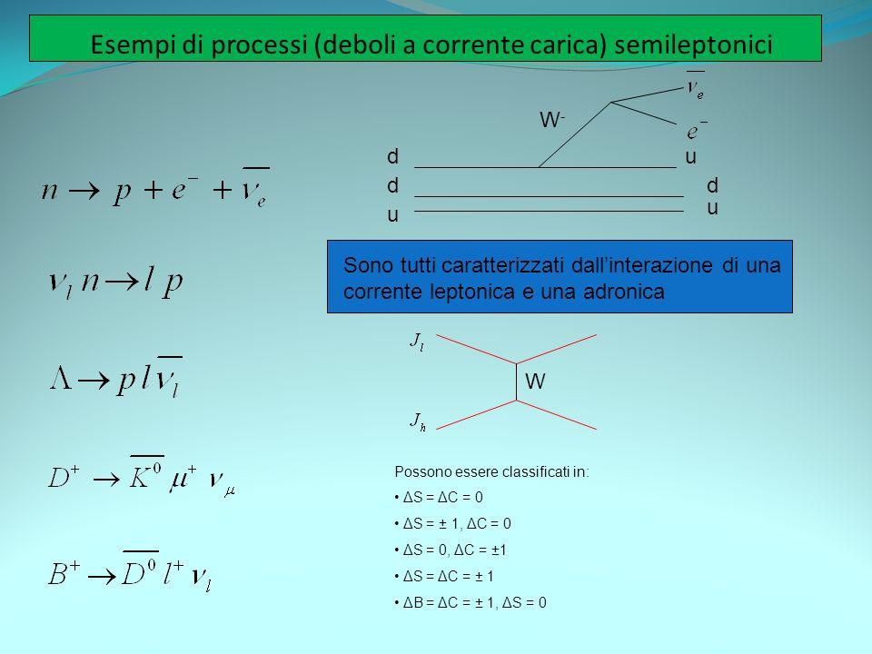 Esempi di processi (deboli a corrente carica) semileptonici du d u W-W- Sono tutti caratterizzati dallinterazione di una corrente leptonica e una adro