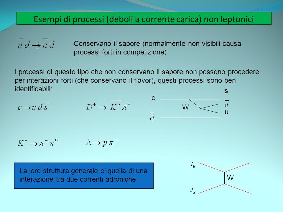 Esempi di processi (deboli a corrente carica) non leptonici W Conservano il sapore (normalmente non visibili causa processi forti in competizione) La