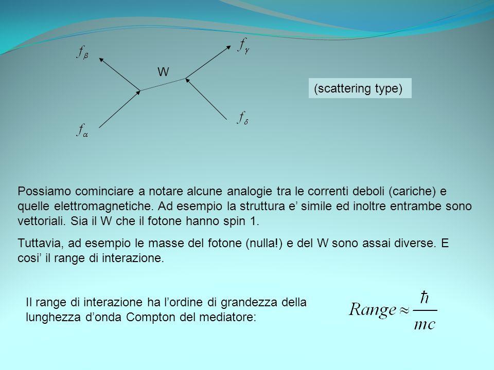 W (scattering type) Possiamo cominciare a notare alcune analogie tra le correnti deboli (cariche) e quelle elettromagnetiche. Ad esempio la struttura