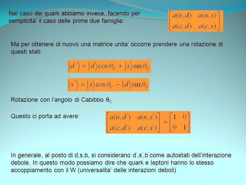 Nel caso dei quark abbiamo invece, facendo per semplicita il caso delle prime due famiglie: Ma per ottenere di nuovo una matrice unita occorre prender
