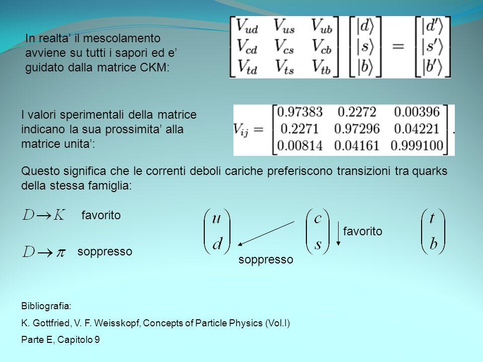 Bibliografia: K. Gottfried, V. F. Weisskopf, Concepts of Particle Physics (Vol.I) Parte E, Capitolo 9 I valori sperimentali della matrice indicano la