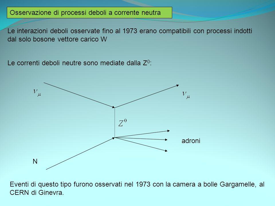 Osservazione di processi deboli a corrente neutra Le interazioni deboli osservate fino al 1973 erano compatibili con processi indotti dal solo bosone