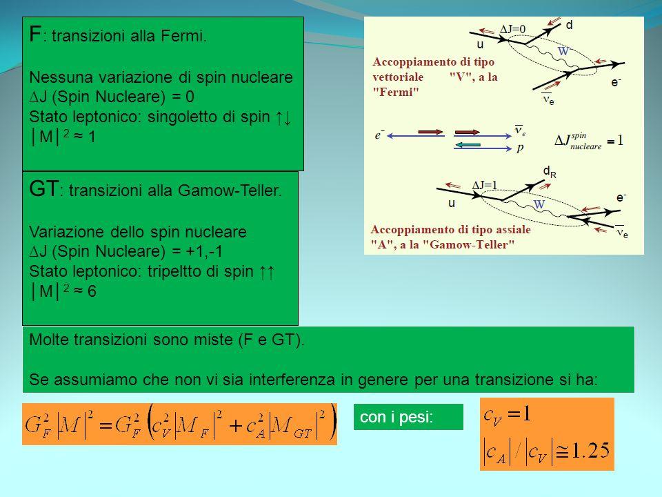 F : transizioni alla Fermi. Nessuna variazione di spin nucleare J (Spin Nucleare) = 0 Stato leptonico: singoletto di spin M 2 1 GT : transizioni alla
