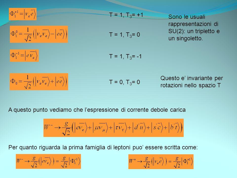 T = 1, T 3 = +1 T = 1, T 3 = 0 T = 1, T 3 = -1 T = 0, T 3 = 0 A questo punto vediamo che lespressione di corrente debole carica Per quanto riguarda la