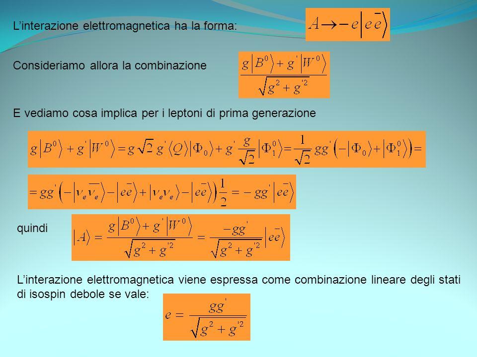 Linterazione elettromagnetica ha la forma: Consideriamo allora la combinazione quindi Linterazione elettromagnetica viene espressa come combinazione l