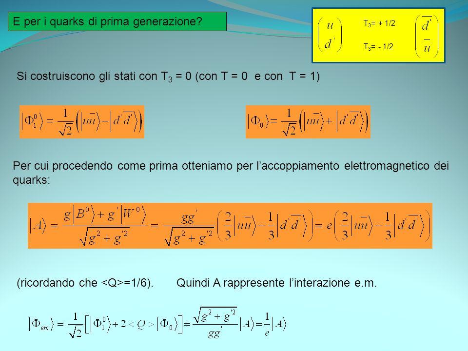 E per i quarks di prima generazione? Si costruiscono gli stati con T 3 = 0 (con T = 0 e con T = 1) Per cui procedendo come prima otteniamo per laccopp