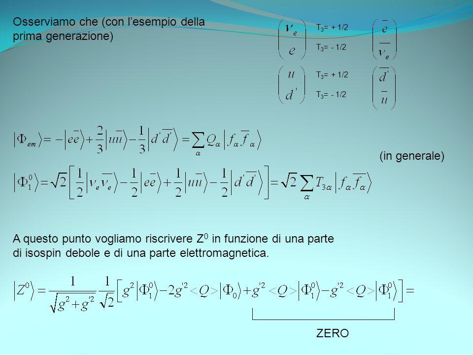 Osserviamo che (con lesempio della prima generazione) T 3 = + 1/2 T 3 = - 1/2 (in generale) A questo punto vogliamo riscrivere Z 0 in funzione di una
