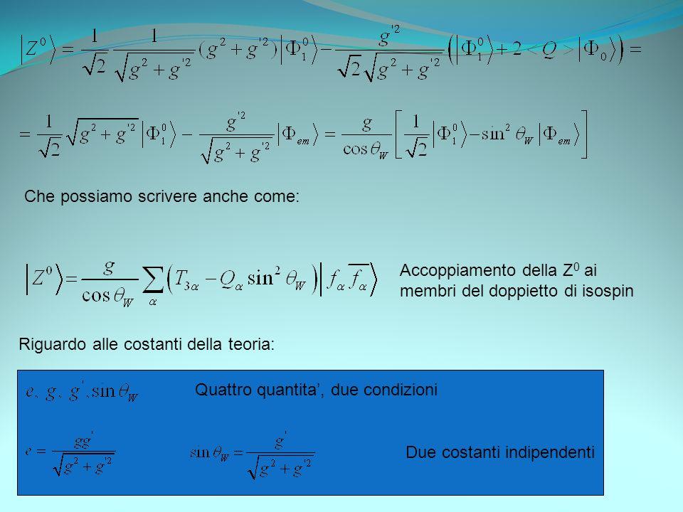 Accoppiamento della Z 0 ai membri del doppietto di isospin Che possiamo scrivere anche come: Riguardo alle costanti della teoria: Quattro quantita, du