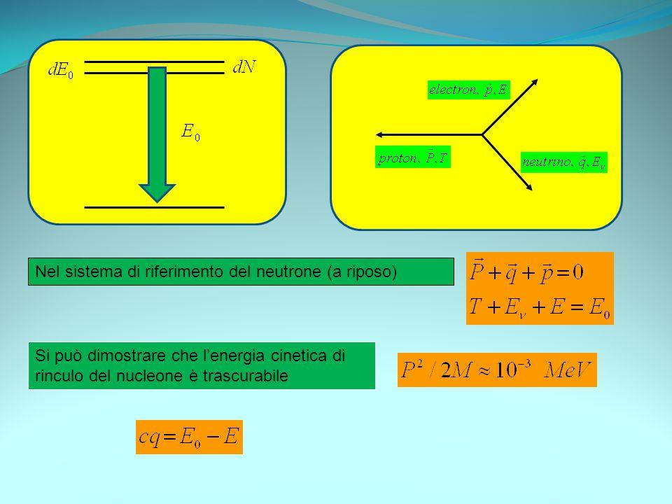Numero di stati disponibili per elettrone e neutrino con momenti compresi tra p,p+dp e q,q+dq Scegliendo un volume normalizzato e integrando sugli angoli Ora trascuriamo le correlazioni tra p,q Inoltre non vi è elemento di spazio fasi per il protone perché dati p,q il suo momento è fissato La densità di stati finali è allora: Ora esprimiamo q in funzione dellenergia totale disponibile e di E :