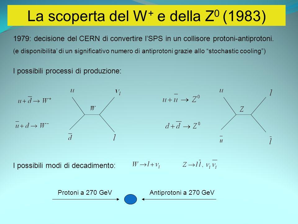 La scoperta del W + e della Z 0 (1983) 1979: decisione del CERN di convertire lSPS in un collisore protoni-antiprotoni. (e disponibilita di un signifi