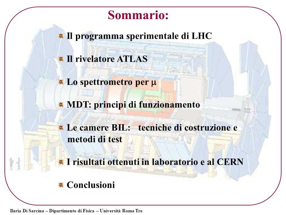 Il programma sperimentale di LHC Il Modello Standard rappresenta attualmente la migliore teoria per descrivere la fisica delle particelle elementari, tuttavia ha bisogno di ulteriori riscontri sperimentali: esistenza del bosone di Higgs ( 110 GeV<m H <1 TeV) Necessità di costruire una macchina acceleratrice che sondi un intervallo di massa così ampio Ilaria Di Sarcina – Dipartimento di Fisica – Università Roma Tre prod (pp H) 10 pb ( = 14 TeV) Necessità di luminosità elevata (L MAX = 10 34 cm -2 s -1 ) per ottenere una frequenza di produzione (R Higgs ) apprezzabile R HIGGS 10 –3 Hz (L = L MAX =10 34 cm -2 s -1 )