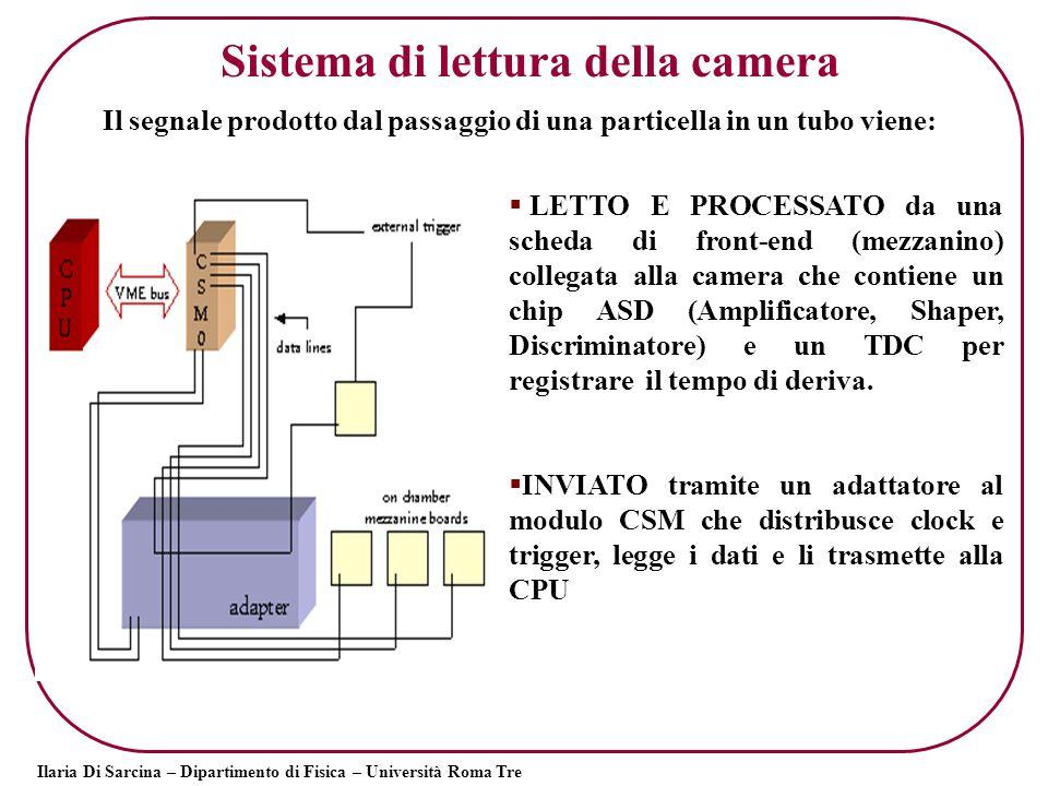 Monitoraggio on-line degli MDT Controllo illuminazione camera: numero di conteggi per tubo per i 4 layer di ogni multilayer (forma dovuta ad effetti geometrici) Controllo informazioni temporali Ilaria Di Sarcina – Dipartimento di Fisica – Università Roma Tre