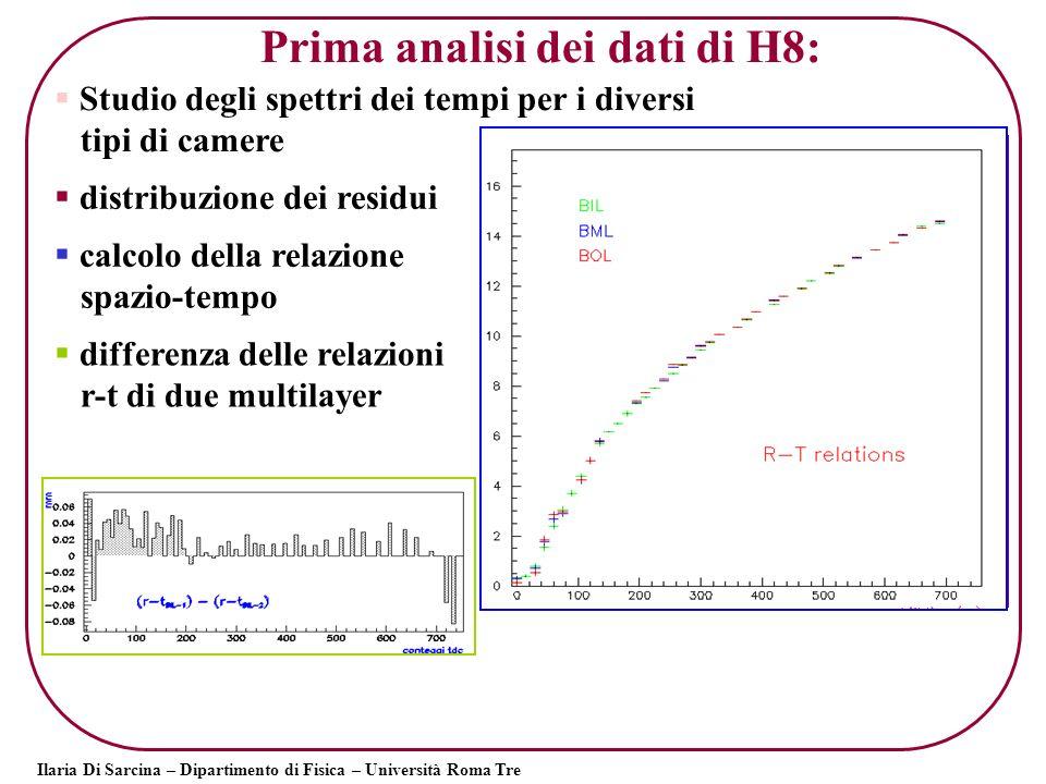 Ilaria Di Sarcina – Dipartimento di Fisica – Università Roma Tre Risoluzione delle camere: Selezione di eventi buoni (unica traccia, 8 hits, buon 2 ).