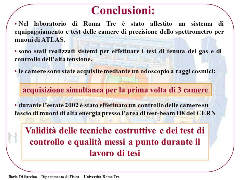 Conclusioni: Ilaria Di Sarcina – Dipartimento di Fisica – Università Roma Tre Nel laboratorio di Roma Tre è stato allestito un sistema di equipaggiame