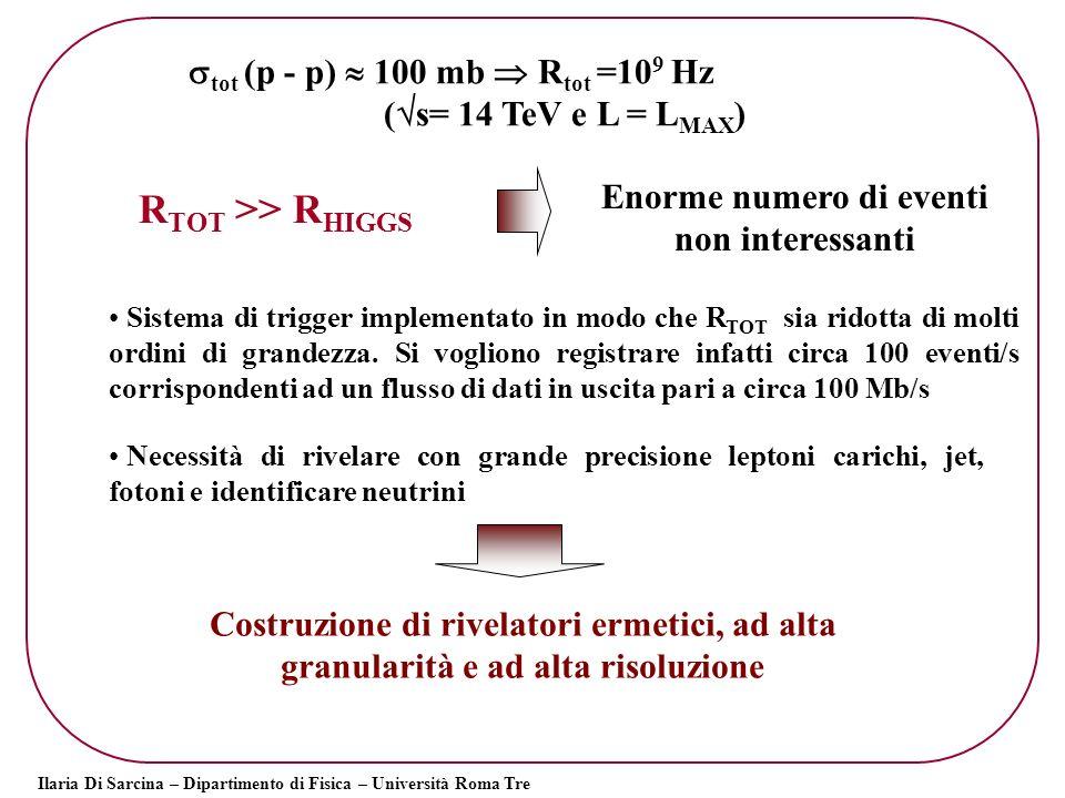 Il Large Hadron Collider Ilaria Di Sarcina – Dipartimento di Fisica – Università Roma Tre L =10 34 cm -2 s -1 Collisore pp con energia del centro di massa di 14 TeV CMS ATLAS ALICE LHCb