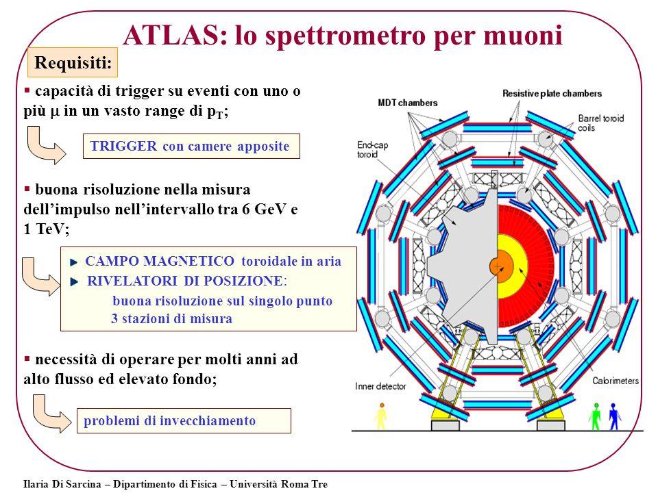 MDT (Monitored Drift Tubes) Buona risoluzione sul singolo punto (~ 80 m) Limiti sull´invecchiamento Scelta della miscela: Argon (alta densità di ionizzazione primaria) + CO 2 Alta pressione (si riduce leffetto della diffusione) Molta cura nellelettronica di front-end prodotti ~ 100 e p /cm Tubo di alluminio diametro 3 cm spessore 400 mm start stop Filo tungsteno 50 m tdctdc Tempo di deriva degli elettroni Miscela: 93% Argon 7% CO 2 Pressione: 3 bar Guadagno: 2 10 4 (HV=3080V) Ilaria Di Sarcina – Dipartimento di Fisica – Università Roma Tre