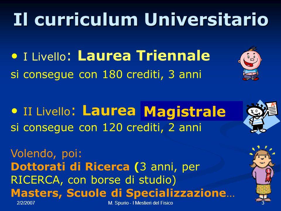 2/2/2007 3M. Spurio - I Mestieri del Fisico I Livello : Laurea Triennale si consegue con 180 crediti, 3 anni II Livello : Laurea Specialistica si cons