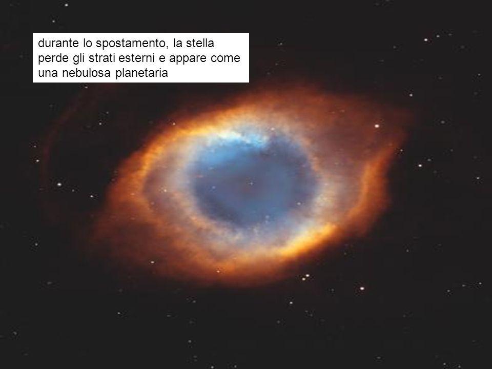durante lo spostamento, la stella perde gli strati esterni e appare come una nebulosa planetaria