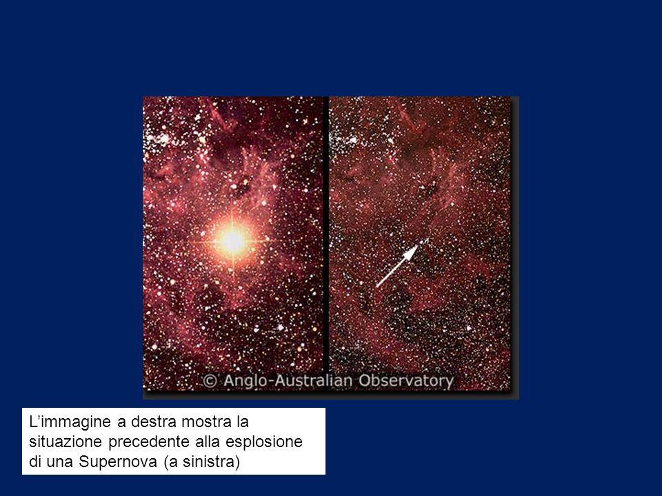 Limmagine a destra mostra la situazione precedente alla esplosione di una Supernova (a sinistra)