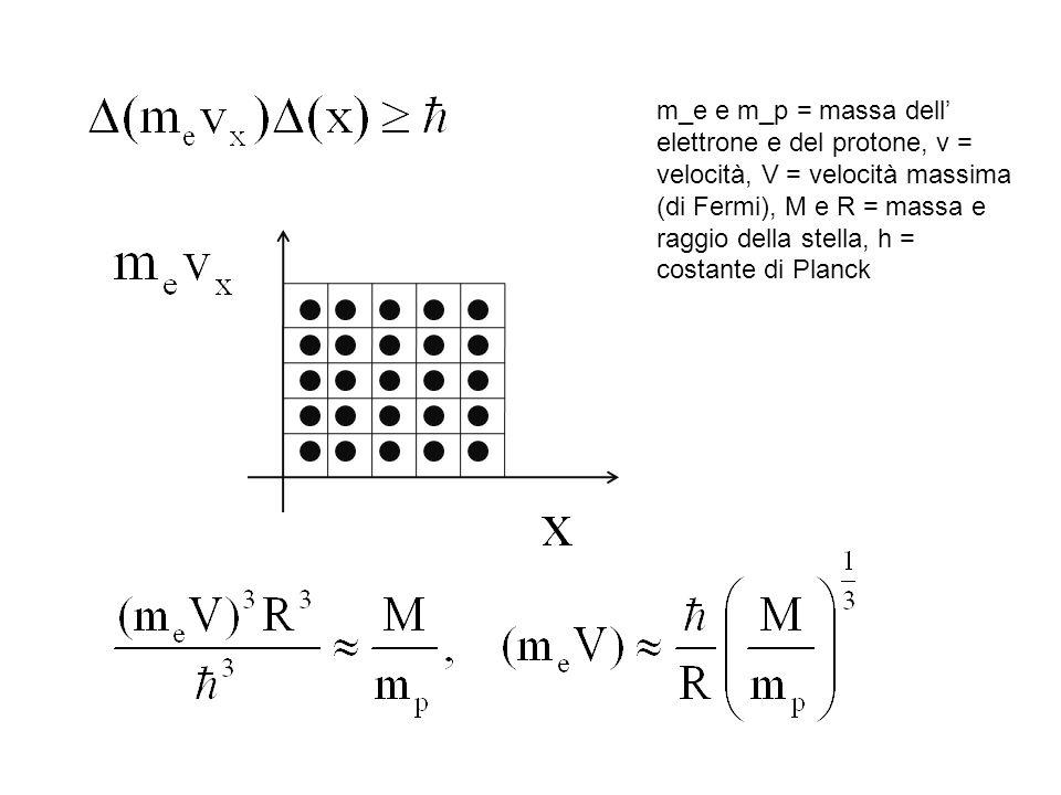 m_e e m_p = massa dell elettrone e del protone, v = velocità, V = velocità massima (di Fermi), M e R = massa e raggio della stella, h = costante di Pl