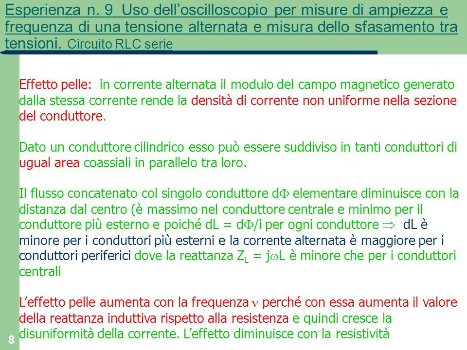8 Esperienza n. 9 Uso delloscilloscopio per misure di ampiezza e frequenza di una tensione alternata e misura dello sfasamento tra tensioni. Circuito