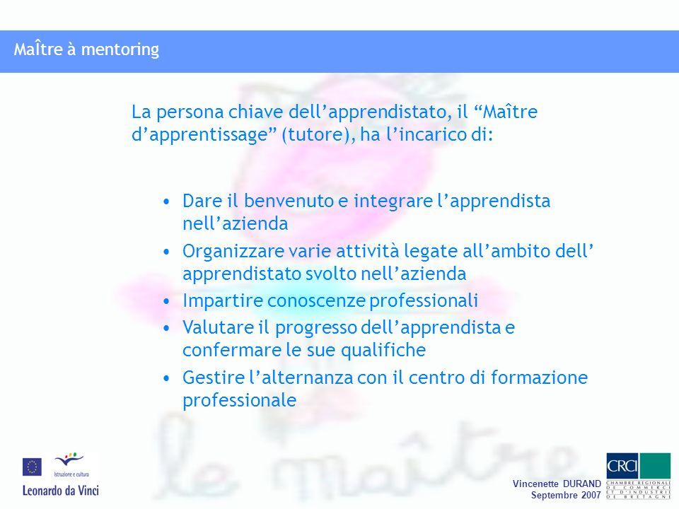 MaÎtre à mentoring Vincenette DURAND Septembre 2007 MaÎtre à mentoring Dare il benvenuto e integrare lapprendista nellazienda Organizzare varie attivi