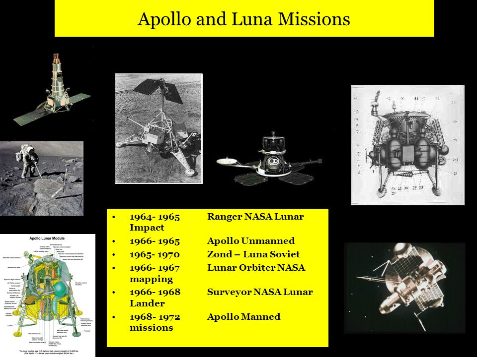 Apollo and Luna Missions 1964- 1965Ranger NASA Lunar Impact 1966- 1965Apollo Unmanned 1965- 1970Zond – Luna Soviet 1966- 1967Lunar Orbiter NASA mapping 1966- 1968Surveyor NASA Lunar Lander 1968- 1972Apollo Manned missions