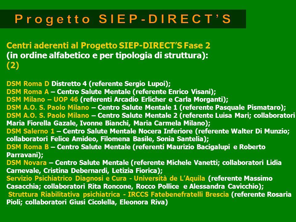 Centri aderenti al Progetto SIEP-DIRECTS Fase 2 (in ordine alfabetico e per tipologia di struttura): (2) DSM Roma D Distretto 4 (referente Sergio Lupo