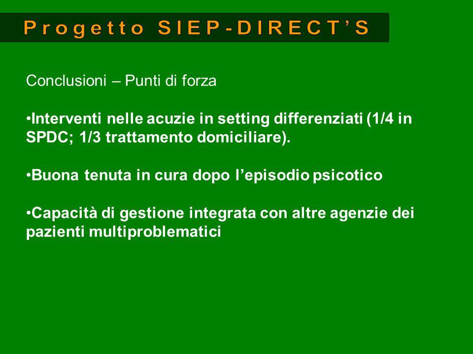 Conclusioni – Punti di forza Interventi nelle acuzie in setting differenziati (1/4 in SPDC; 1/3 trattamento domiciliare). Buona tenuta in cura dopo le