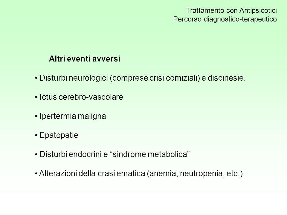 Trattamento con Antipsicotici Percorso diagnostico-terapeutico Altri eventi avversi Disturbi neurologici (comprese crisi comiziali) e discinesie. Ictu