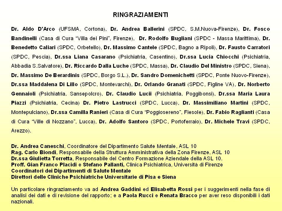 Strutture di ricovero con almeno quattro posti letto per provincia (Censimento Progres-Acuti, 8 maggio 2003).