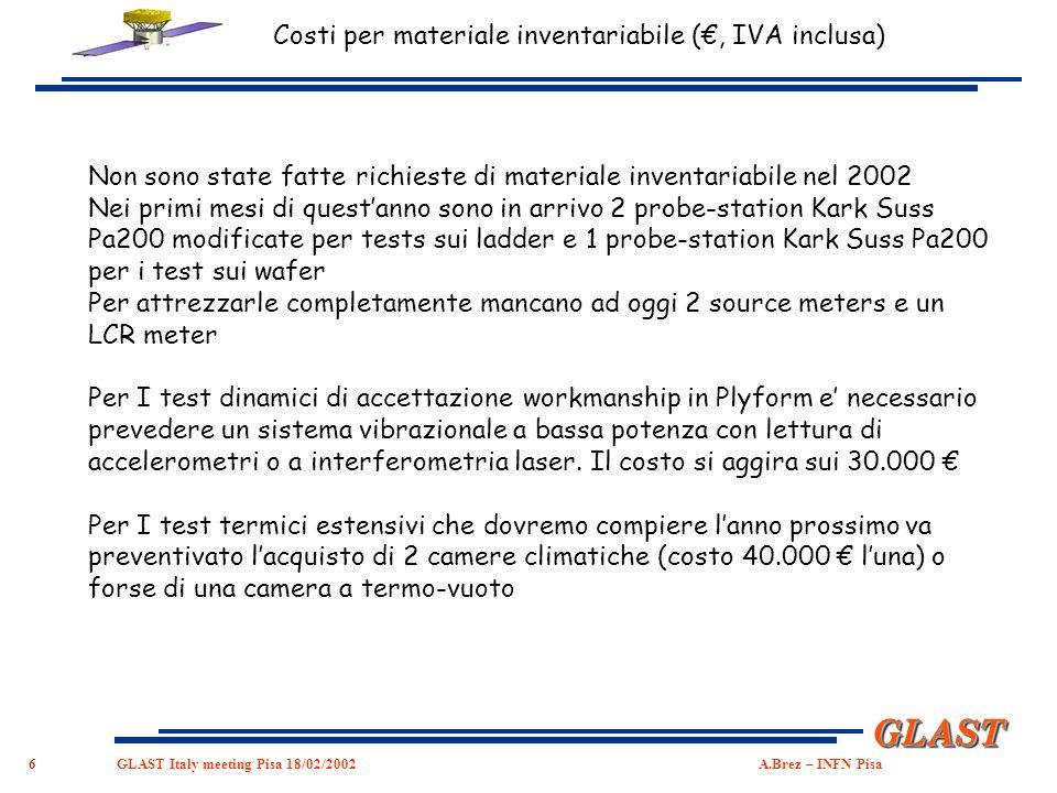 6 GLASTGLAST GLAST Italy meeting Pisa 18/02/2002 A.Brez – INFN Pisa Costi per materiale inventariabile (, IVA inclusa) Non sono state fatte richieste