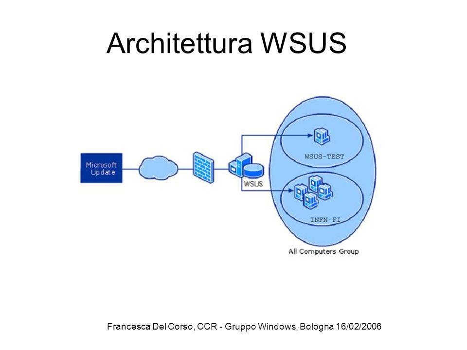 Francesca Del Corso, CCR - Gruppo Windows, Bologna 16/02/2006 Architettura WSUS