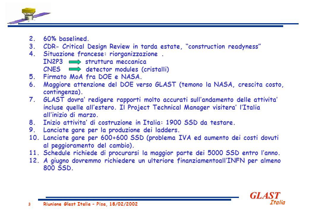 GLAST Italia 3 Riunione Glast Italia – Pisa, 18/02/2002 2.60% baselined.